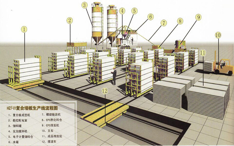 巨能建筑科技有限公司经营理念